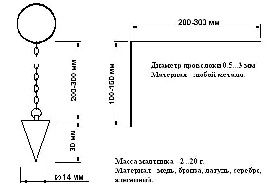 Советские мотоциклы - Мотоциклы Иж, Урал, Днепр, Минск, Восход - ремонт